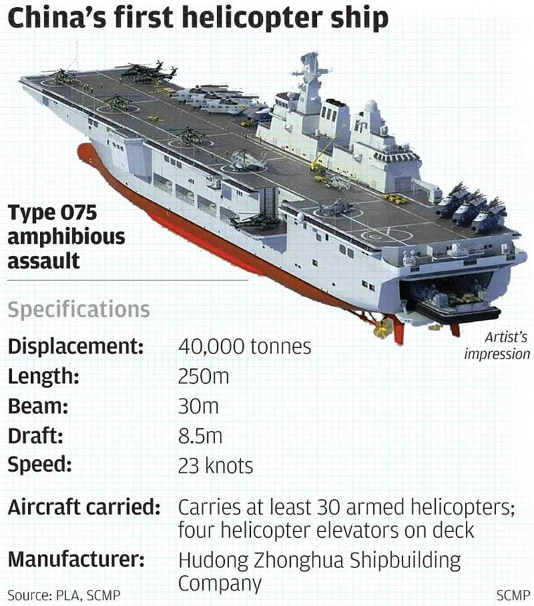 中国初の強襲揚陸艦が就役間近、F-35も検出可能な新型駆逐艦も公開