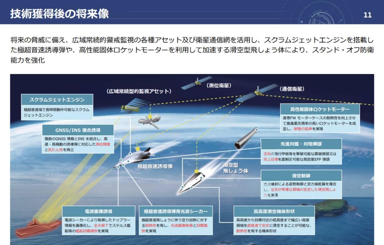 島嶼 防衛 用 高速 滑空 弾